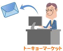 注文メール